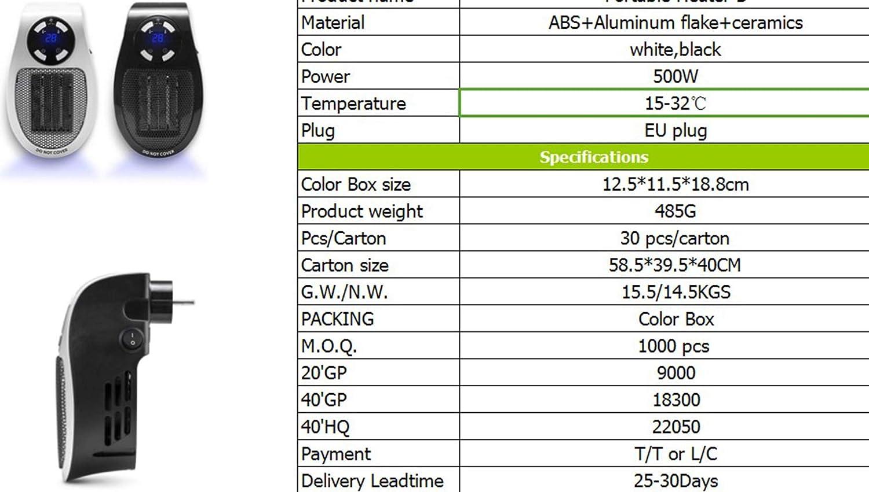 Snowx Estufa Eléctrica Calefactor Mini Portátil Handy Heater 500W Bajo Consumo Temperatura Regulable Baño Casa Oficina Enchufe UE: Amazon.es: Hogar