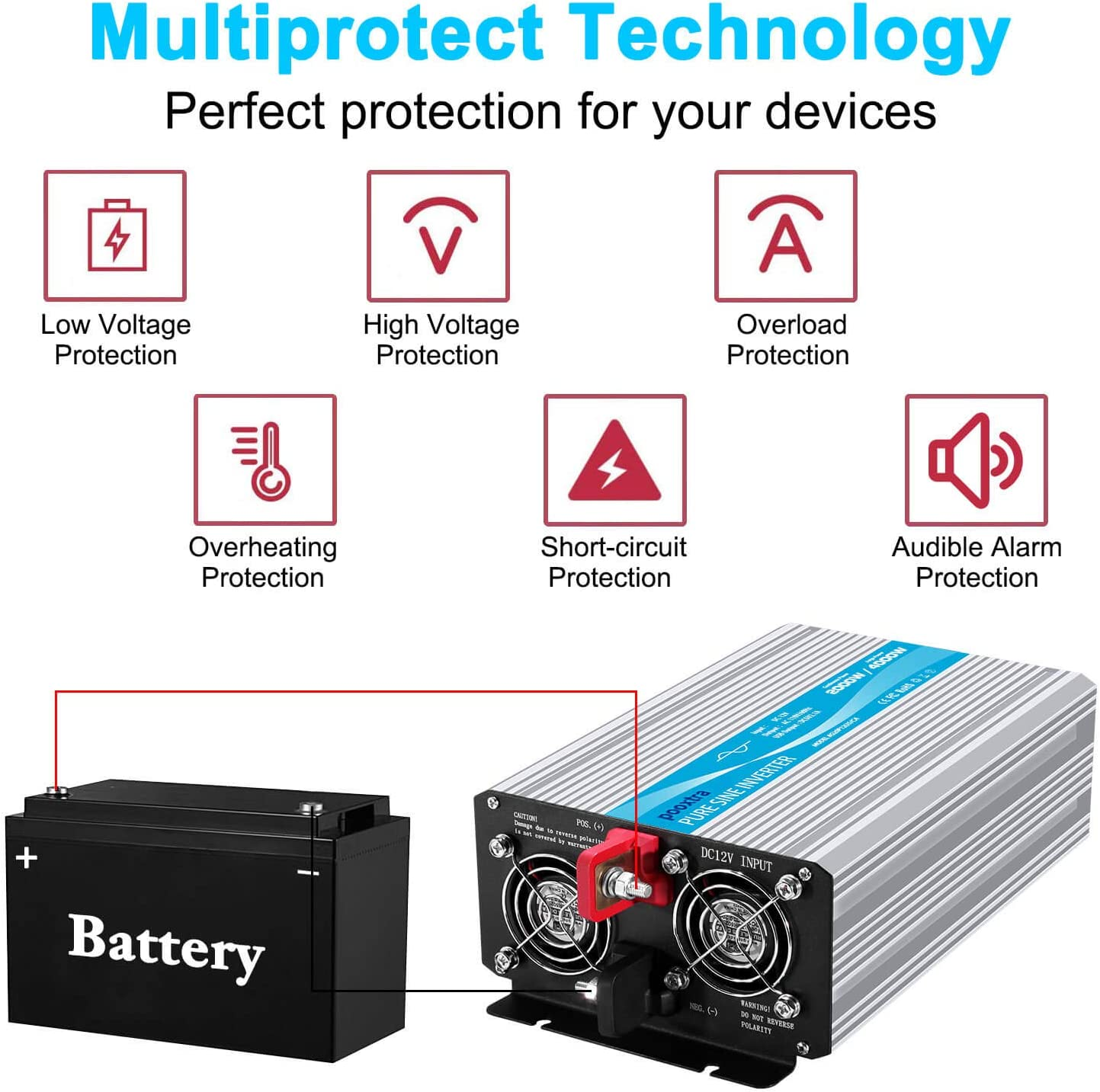 pooxtra 2000W Pure Sine Wave Power Inverter 12V to 110V 4000W Peak Power Converter with 4 AC Outlets and 2.1A USB Port & Remote Controller for RV Trucks Boats and Emergency: Car Electronics