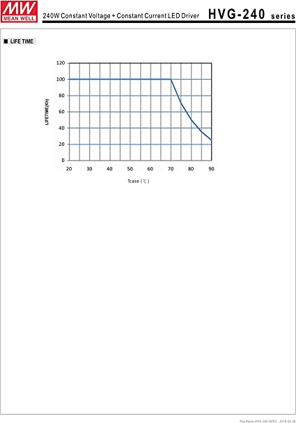 Mean Well Original HVG-240-48A Constant Voltage Constant Current LED Driver 48V 5A 240W