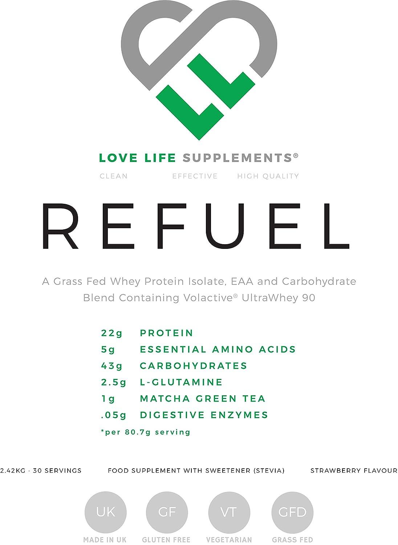 REFUEL Post-entrenamiento de proteína de suero aislado y mezcla de ...