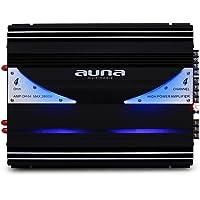 Amplificadores multicanal para coche