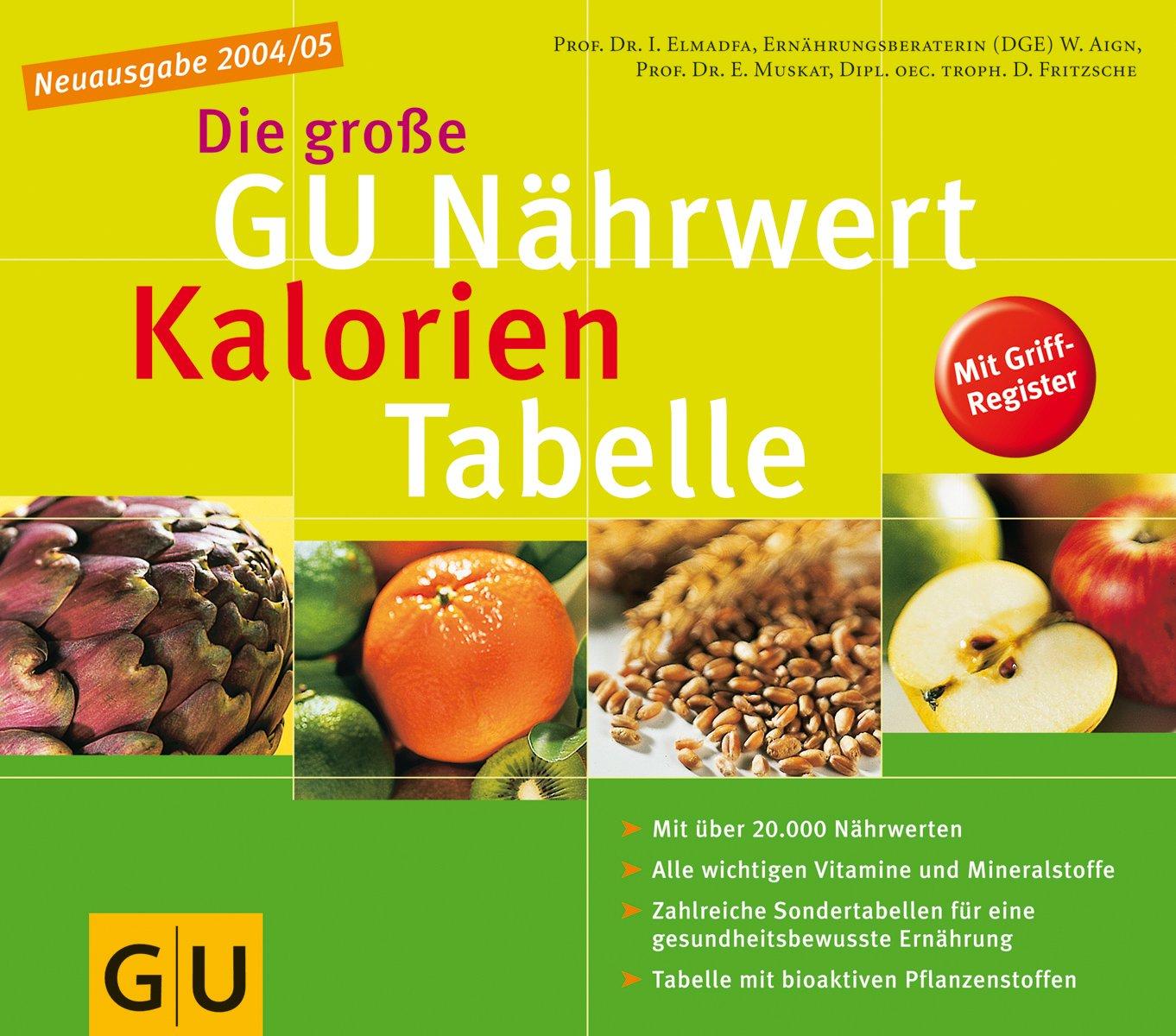 grosse-gu-nhwert-kalorien-tabelle-gu-tabellen