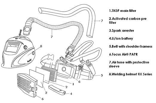 Focus Air 100, RX 4 ADF 400 purificador de aire, autooscurecimiento casco de soldadura: Amazon.es: Industria, empresas y ciencia