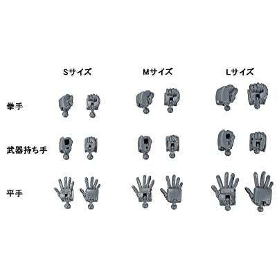 Bandai Hobby HGBC Jigen Build Knuckles Round Finger Gundam Build Fighters Building Kit (1/144 Scale): Toys & Games