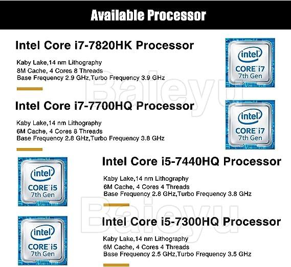 Baieyu Mini PC i7,16GB DDR4 512GB SSD,Mini computadora de Escritorio Windows 10 Pro,2*M.2 2280, NVME+M.2 SATA,Dual Band WiFi&Bluetooth ...