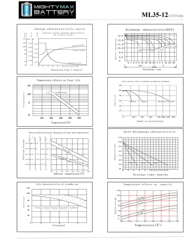 12V 35AH Replacement Battery for Trolling Motor Sevylor Minn Kota - Velie Wiring Diagram on electrical diagrams, engine diagrams, transformer diagrams, sincgars radio configurations diagrams, smart car diagrams, series and parallel circuits diagrams, honda motorcycle repair diagrams, friendship bracelet diagrams, hvac diagrams, switch diagrams, led circuit diagrams, electronic circuit diagrams, battery diagrams, troubleshooting diagrams, gmc fuse box diagrams, motor diagrams, internet of things diagrams, lighting diagrams, pinout diagrams,