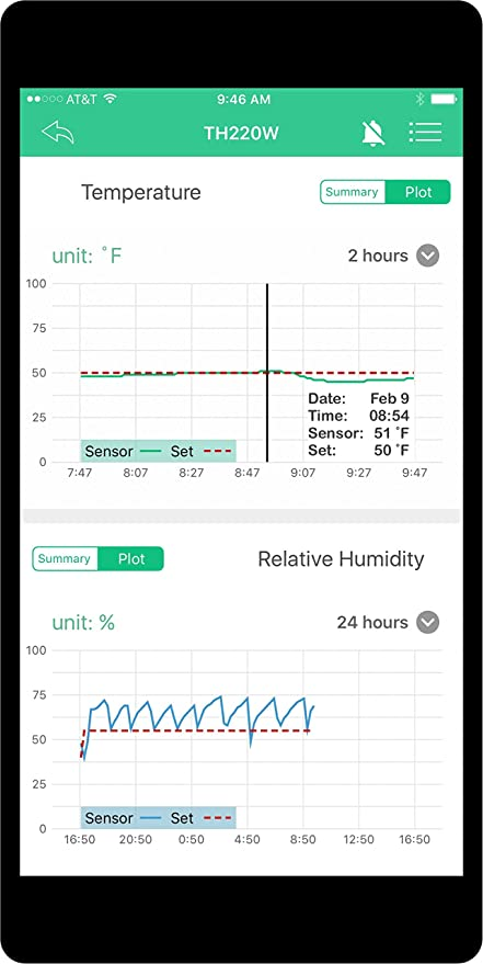 Amazon Wireless Wifi Temperature Humidity Controller
