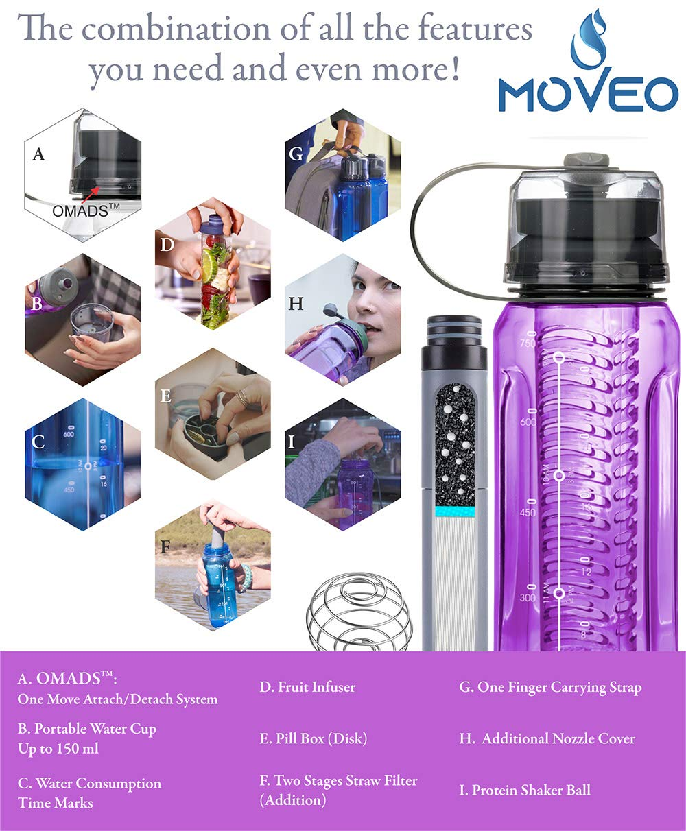 Moveo Water Bottle All-in-ONE - Fruit Infuser - Blender Bottle - Water Cup & Pill Box - Water Bottle Filter [Addition] - Easy to Carry BPA Free Tritan Material Travel Bottles (Bottle Purple Standard)