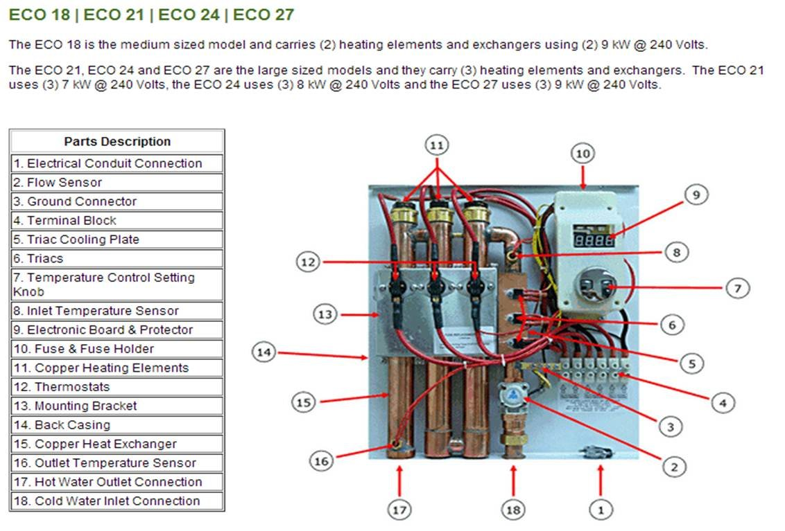 71i6NvHmjLL._SL1132_ ecosmart 27 kw electric tankless water heater for use in northern us