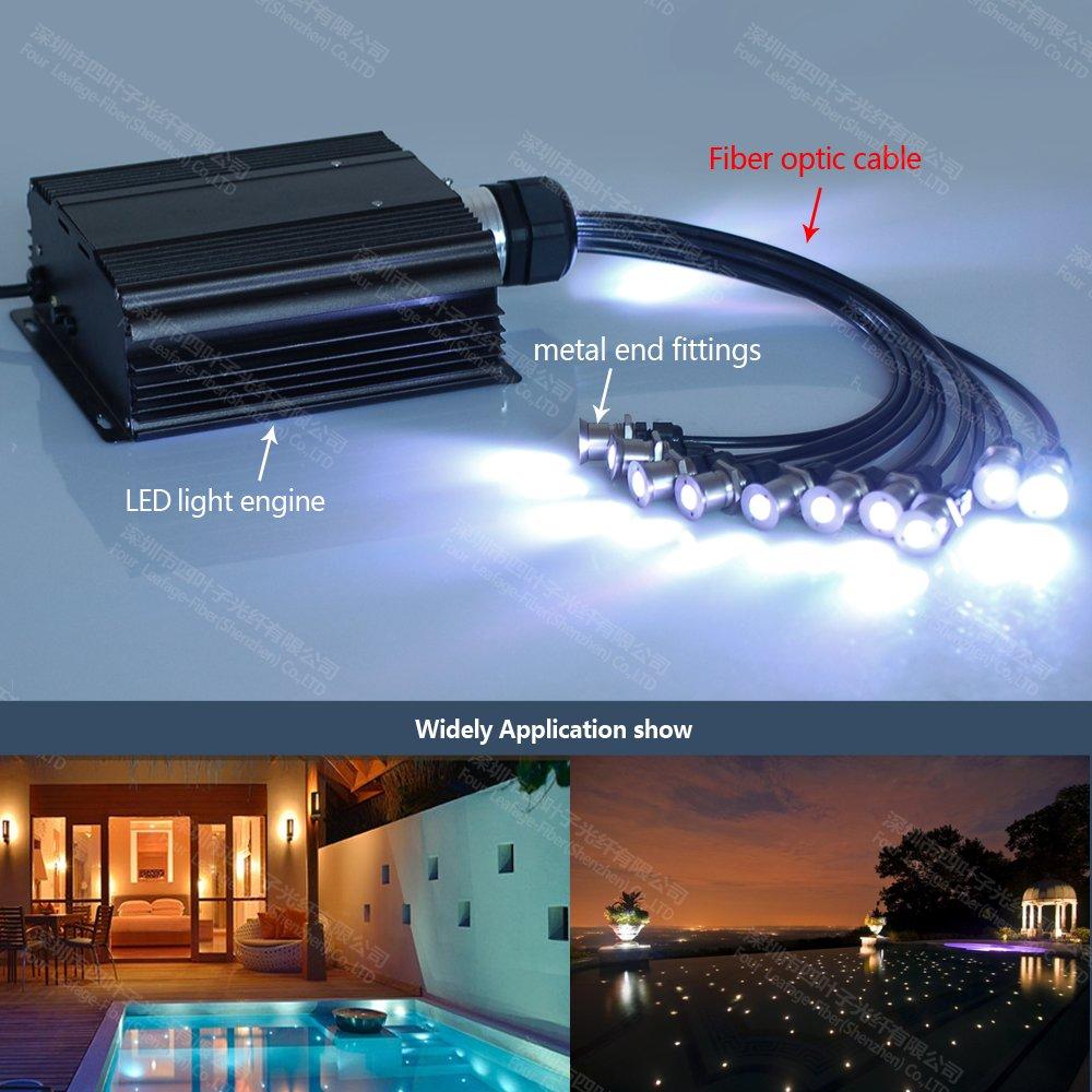 3mm PMMA end Glow Emitting Optical fibra optica Cable Optic ...