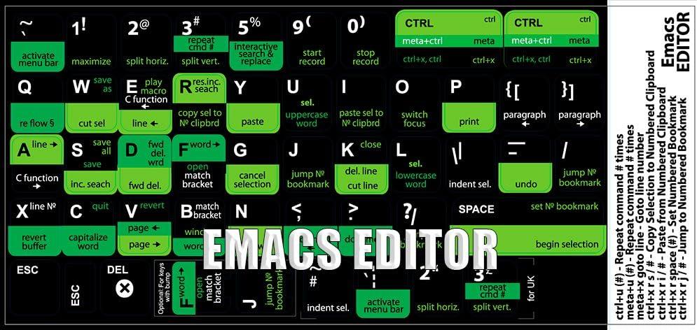 NEW EMACS EDITOR KEYBOARD DECALS SHORTCUTS