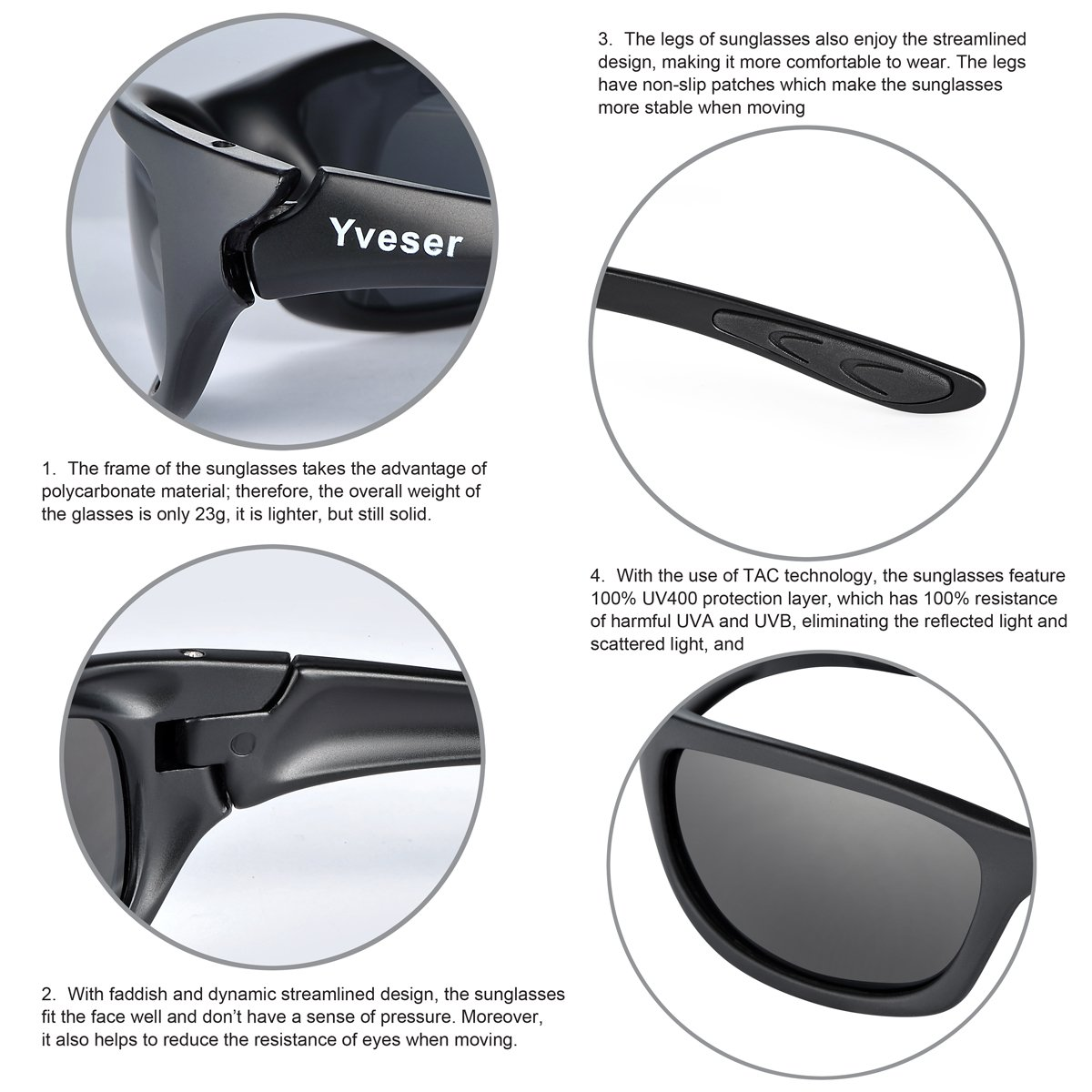 bf6656898f9 Yveser Polarised UV400 Sports Sunglasses for Men   Women - Baseball Running  Cycling Fishing Driving Hiking Ski Golf Yv148 (Black Lens Black Matte  Frame)  ...