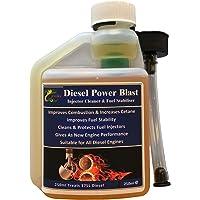 Hydra Diesel Inyector de alimentación Blast Cleaner aditivo