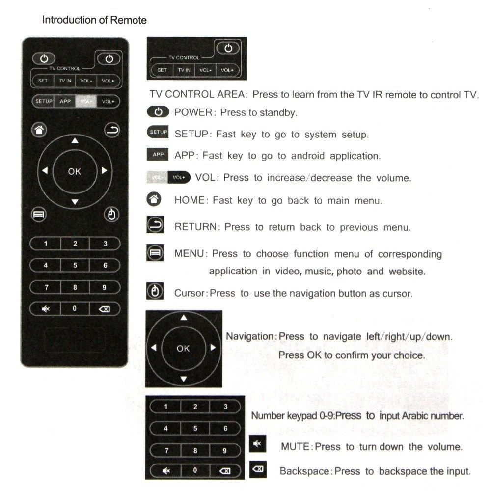 NiceTQ Replacement Remote Control Controller For Leelbox Q1 Q2 Android Wifi TV Box