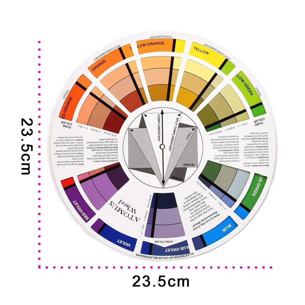 rueda cromatica online dating