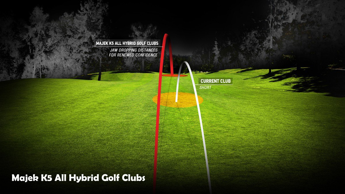 Big Tall Golf All True Hybrids Majek +1'' Longer Than Standard Length (Plus One Inch Longer) Set All Complete Full Set, Which Includes: #3, 4, 5, 6, 7, 8, 9, Pw Regular Flex R Right Handed New Rescue Utility Hybrid by Majek K5 Men's All True Hybrid Set (Regular Flex) (Image #4)