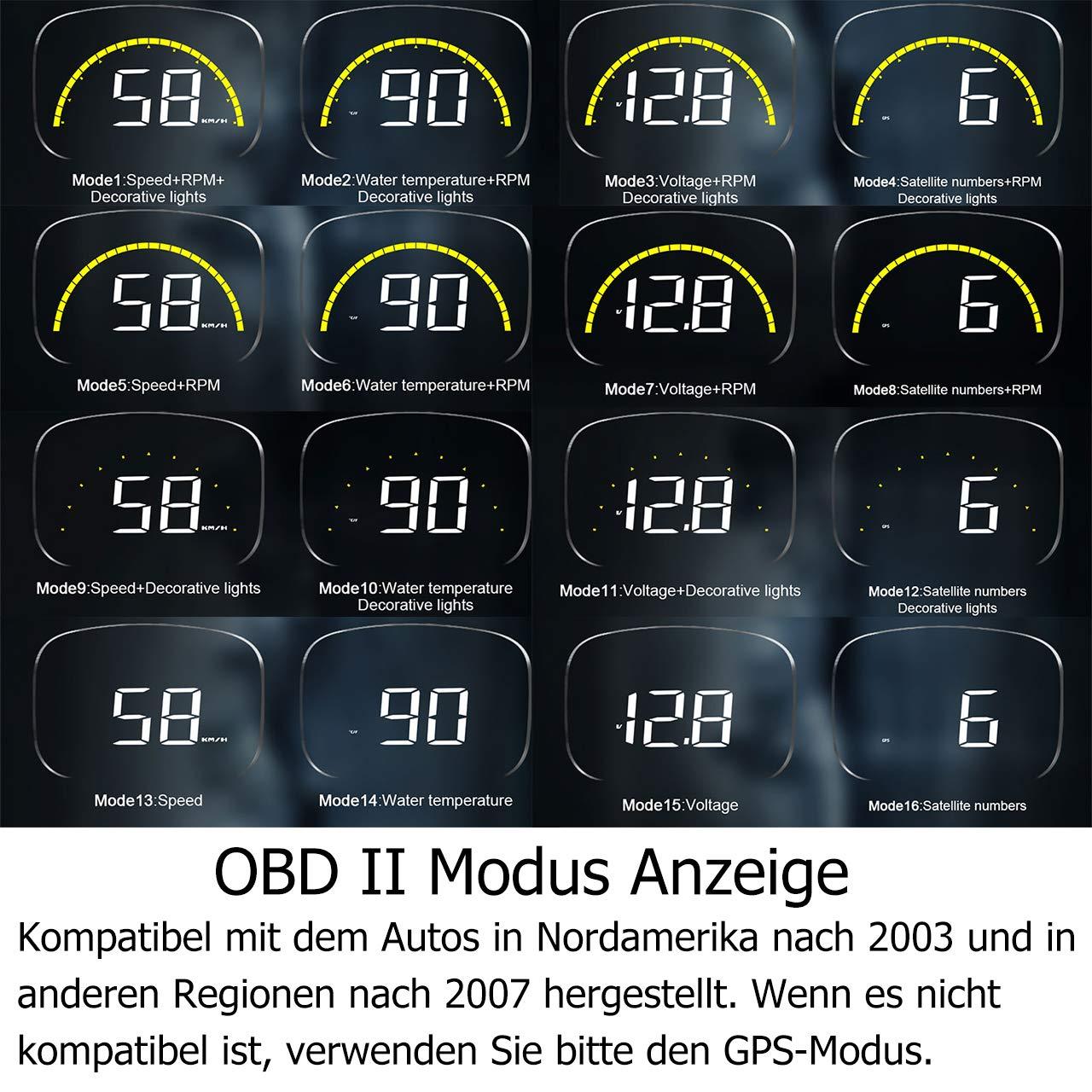 ACBungji HUD Auto KFZ 3.5 Zoll Head Up Display Einfach Und Klar Tacho Geschwindigkeitsmesser KM//h MPH /Überdrehzahl Alarm Voltmeter Integriertes GPS Modul Kompass Mit DC 12V Fahrzeugen Kompatibel.