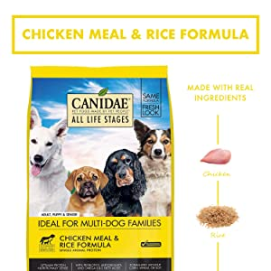 Canidae Life Stages Dry Dog Food