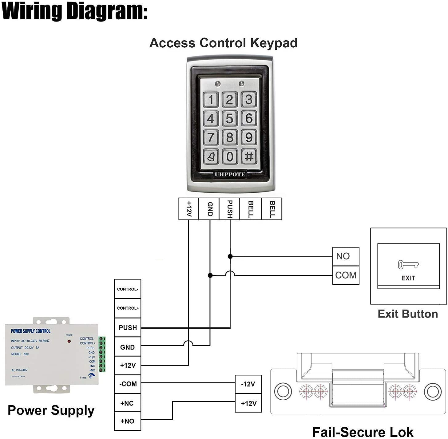 UHPPOTE Access Control Keypad 125khz RFID Door Entry Controller ...