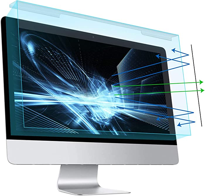 Top 10 Computer Desktop Monitor All