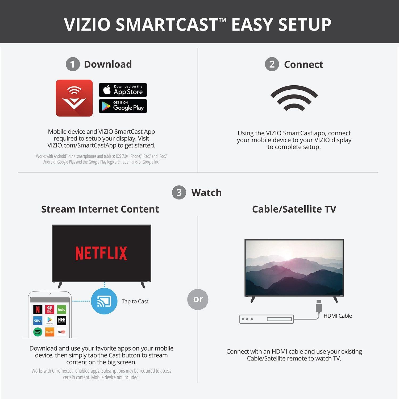 VIZIO SmartCast 32'' Class HDTV with Chromecast built-in 720p 60 Hz