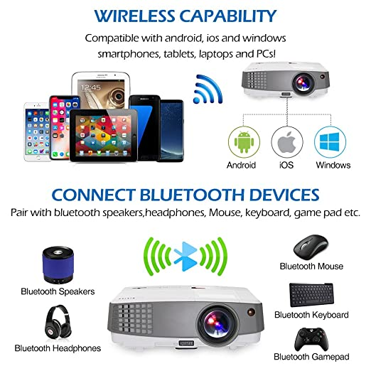 LED Portable HD Wireless Bluetooth Projector Airplay HDMI for iPhone iPad  Android Laptop Computers,LCD Wifi Video Projector 1080P Support HDMI USB  VGA