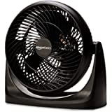 AmazonBasics Air-Circulator Floor Fan