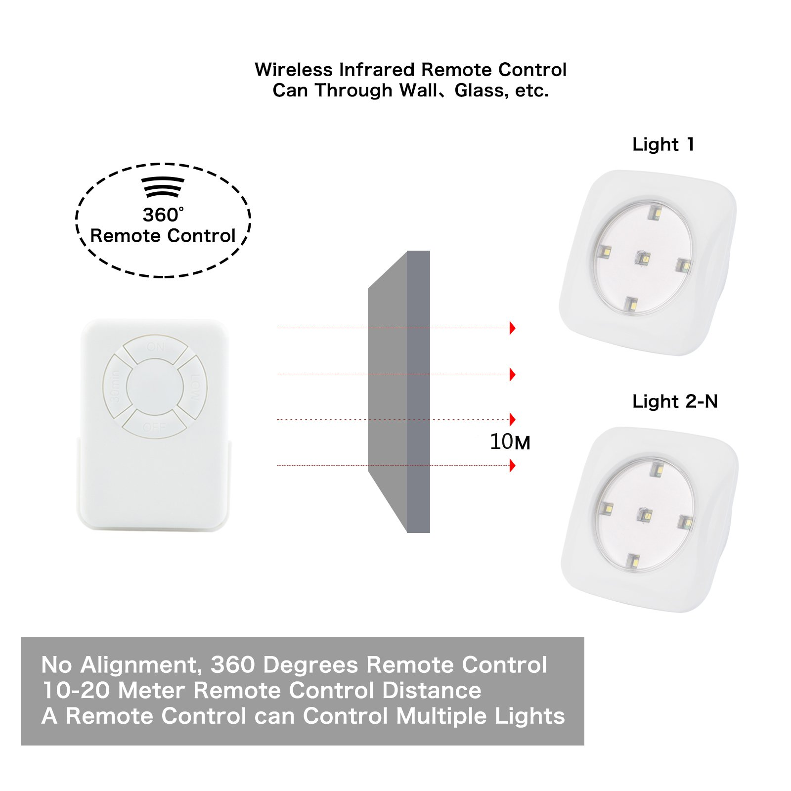 3 Pack Tap Light,5 LED Battery-powered Wireless NightLight Remote Control,Goldmore Touch Lights Stick-on Push Light for Closets,Cabinets,Kitchen,Utility Rooms,Pantries,Hallway,Garage-White by goldmore (Image #4)