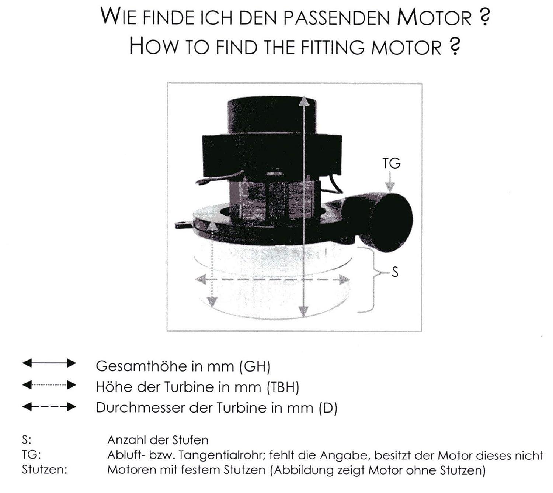 Saugmotor für Stihl SE 100 Motor Saugturbine Turbine Saugermotor