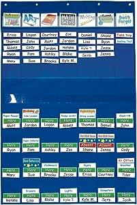 Lauri Classroom Management Pocket Chart