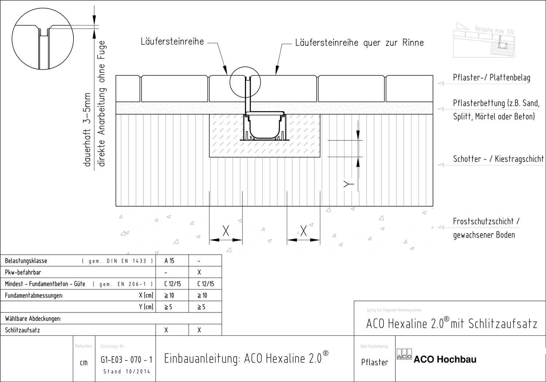 6x1m ACO Hexaline 2.0 Entw/ässerungsrinne Schlitzaufsatz Kunststoff Ablauf horizontal Bodenrinne Terrassenrinne