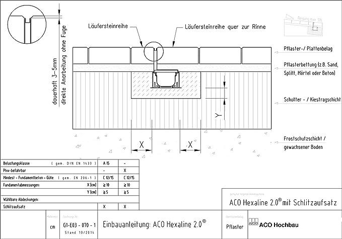 Fabulous ACO Self® Hexaline Entwässerungsrinne mit Schlitzrahmenaufsatz 1,0 JJ42