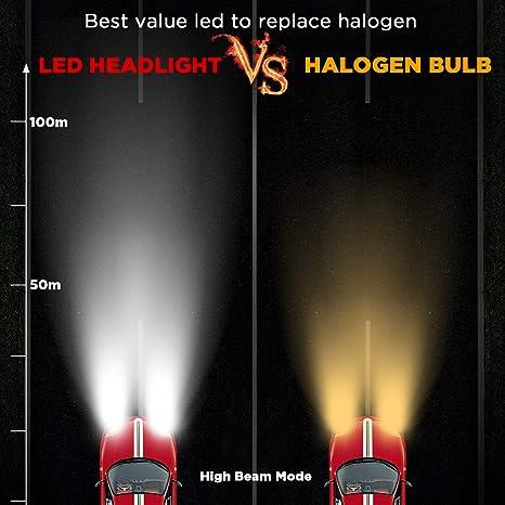S2 Series Flip COB Chips 6500k Cool Daylight 3600lm High Beam//Low Beam//Fog Light Replacement Bulb Crownova H1 Led Headlight Bulbs