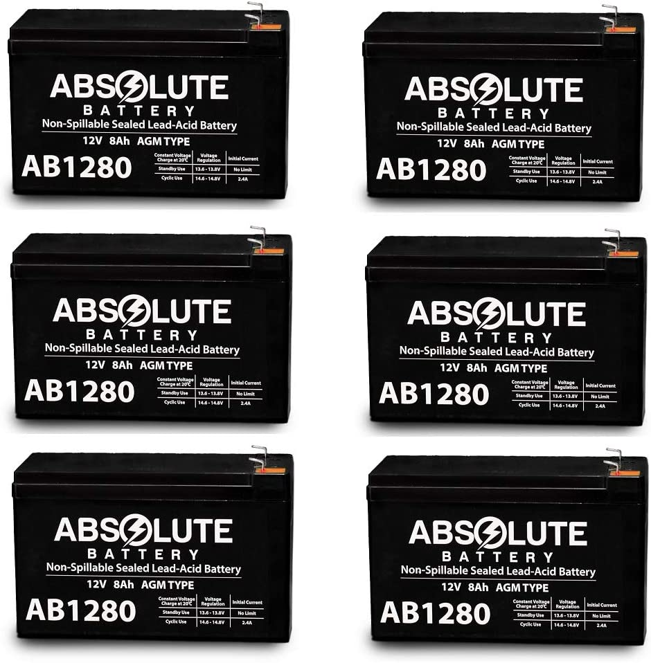 Opti-UPS DS3000B-RM Compatible Replacement Battery Kit