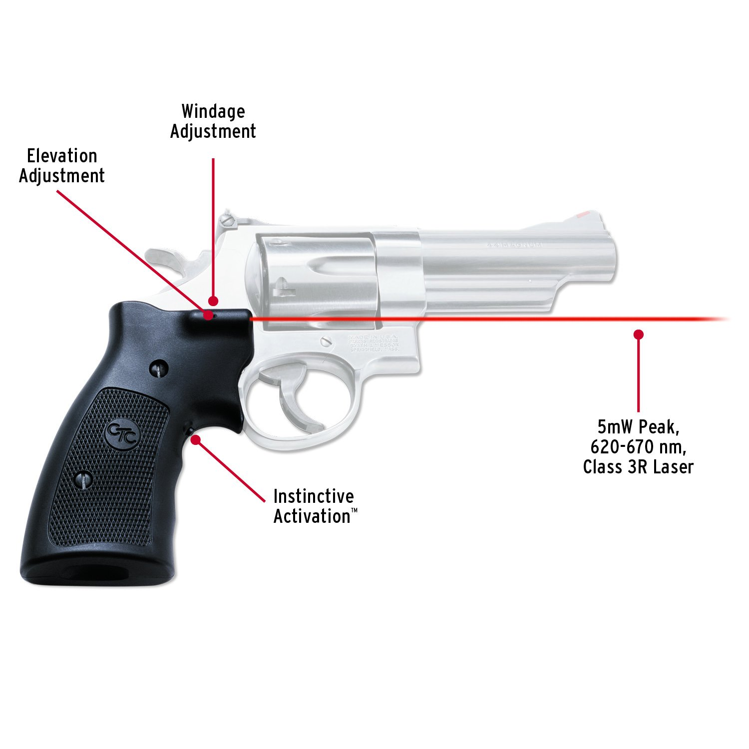 smith and wesson model 15-3 serial numbers