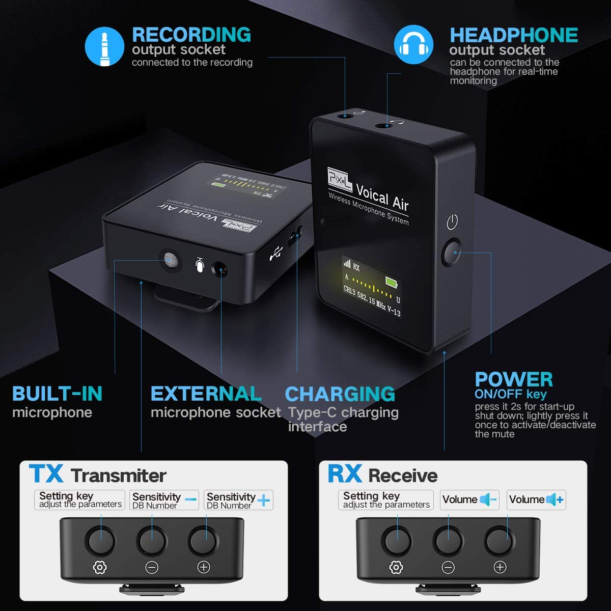 Compact Wireless Microphone System Transmitter and Receiver for Camera,Smartphones,DSLR,Mirrorless and Video Cameras,Mobile Devices YouTube Facebook Live Pixel Wireless Lavalier Microphone