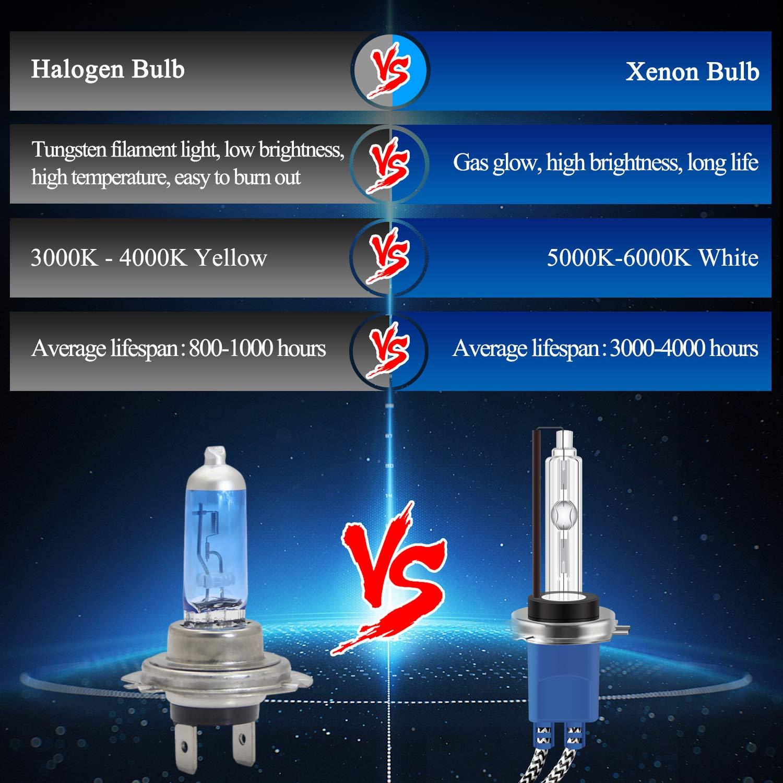 DZG H7 HID Xenon Ampoules Phare Kit De Remplacement 35w Lampe 6000K Blanc 2 Pi/èces