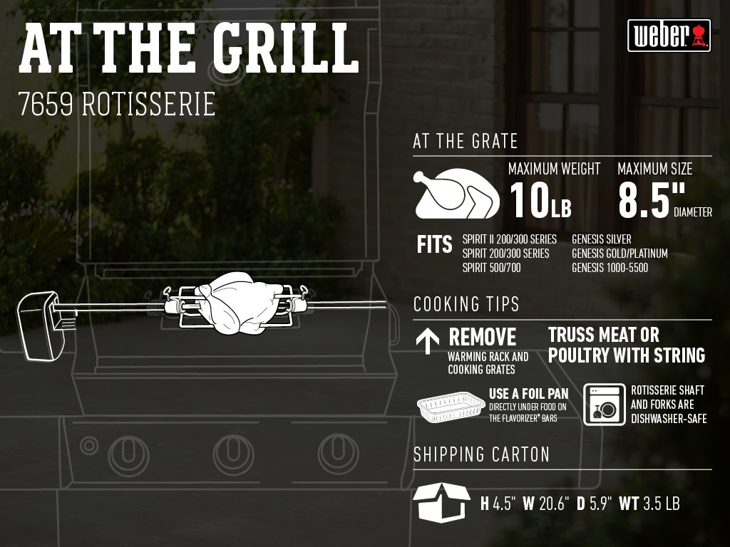 Weber 7659 Spirit Rotisserie Grill Accessory by Weber (Image #3)
