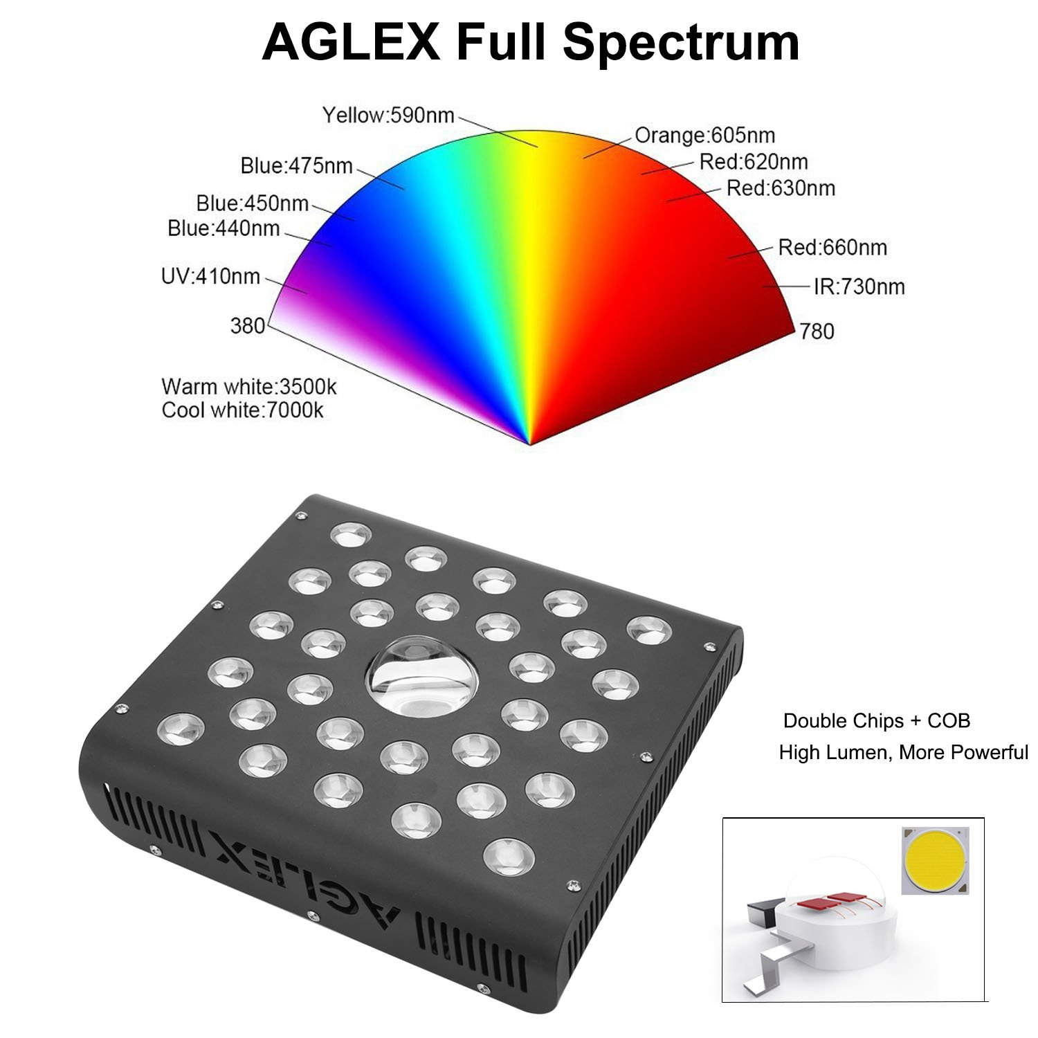 LED Grow Light 600W, Full Spectrum UV IR COB Reflector Series Plant Lamp  with Daisy Chain, for Hydroponic Greenhouse Indoor Plant Veg and Flower …
