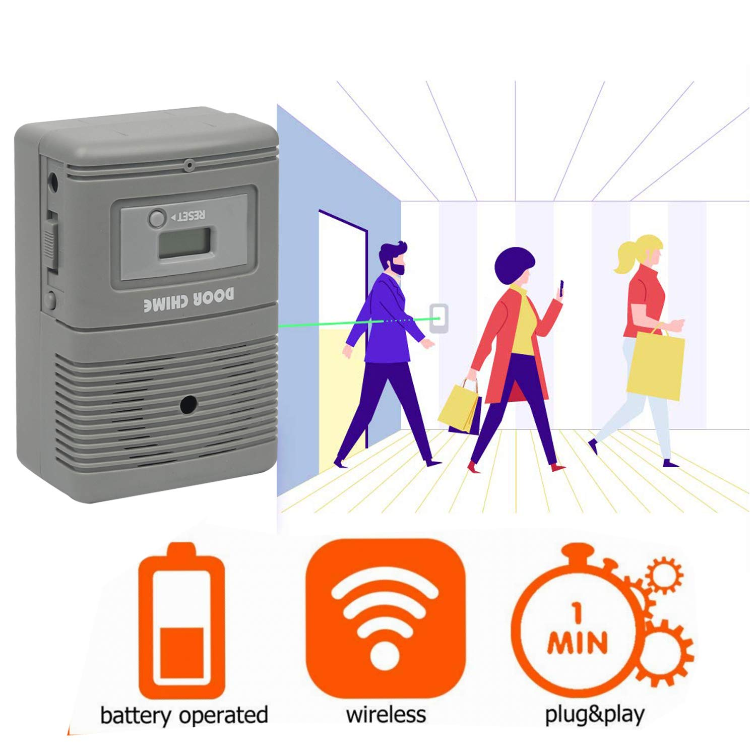 People Visitor Counter with Visitor Chime Function Wireless, Non Directional Footfall Counter   Door Counter   Customer Counter   Patron Counter for Retail Shop