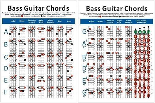 EXCEART Tabla de Acordes Bajos Guitarra Cartel 4 Cuerdas Bajo Eléctrico Digitación Ejercicio Diagrama para Guitarra Baja Instrumento Musical Práctica Accesorios (Gran Tamaño): Amazon.es: Hogar