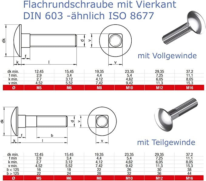DIN 603 A2 M 5X65//65 Flachrundschraube m.Vierkantansatz EDELSTAHL V2A A2 20 Stk