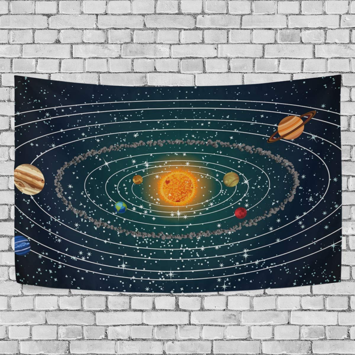 JSTEL Solar System Tapestry Wall Hanging Decoration for Apartment Home Decor Living Room Table Throw Bedspread Dorm 60x51 inches