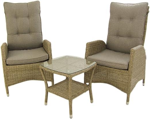 Conjunto Muebles jardín, 2 sillones reclinables y 1 Mesa Auxiliar ...