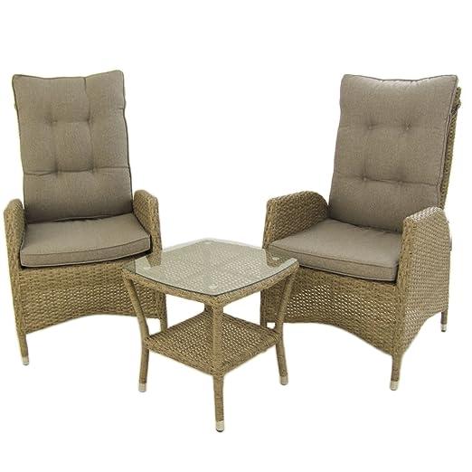 Conjunto Muebles jardín, 2 sillones reclinables y 1 Mesa Auxiliar, 2 plazas, Aluminio y rattán sintético Plano Color Natural