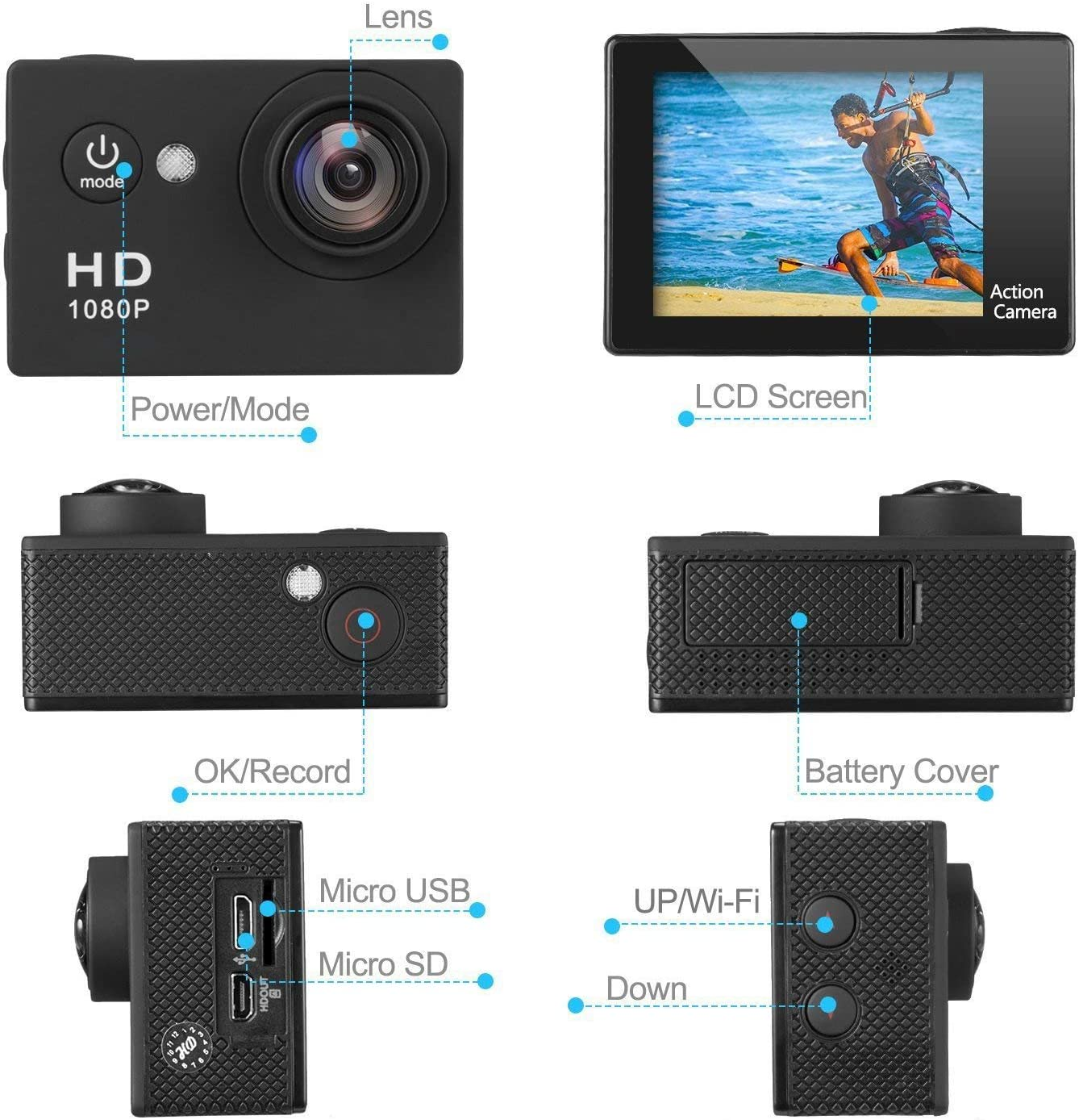 Black03 Koawxc Action Camera 16MP 1080P Underwater Photography Cameras 140 Degree Ultra Wide Angle Lens with 2 Pcs Rechargeable Batteries and Mounting Accessories Kits