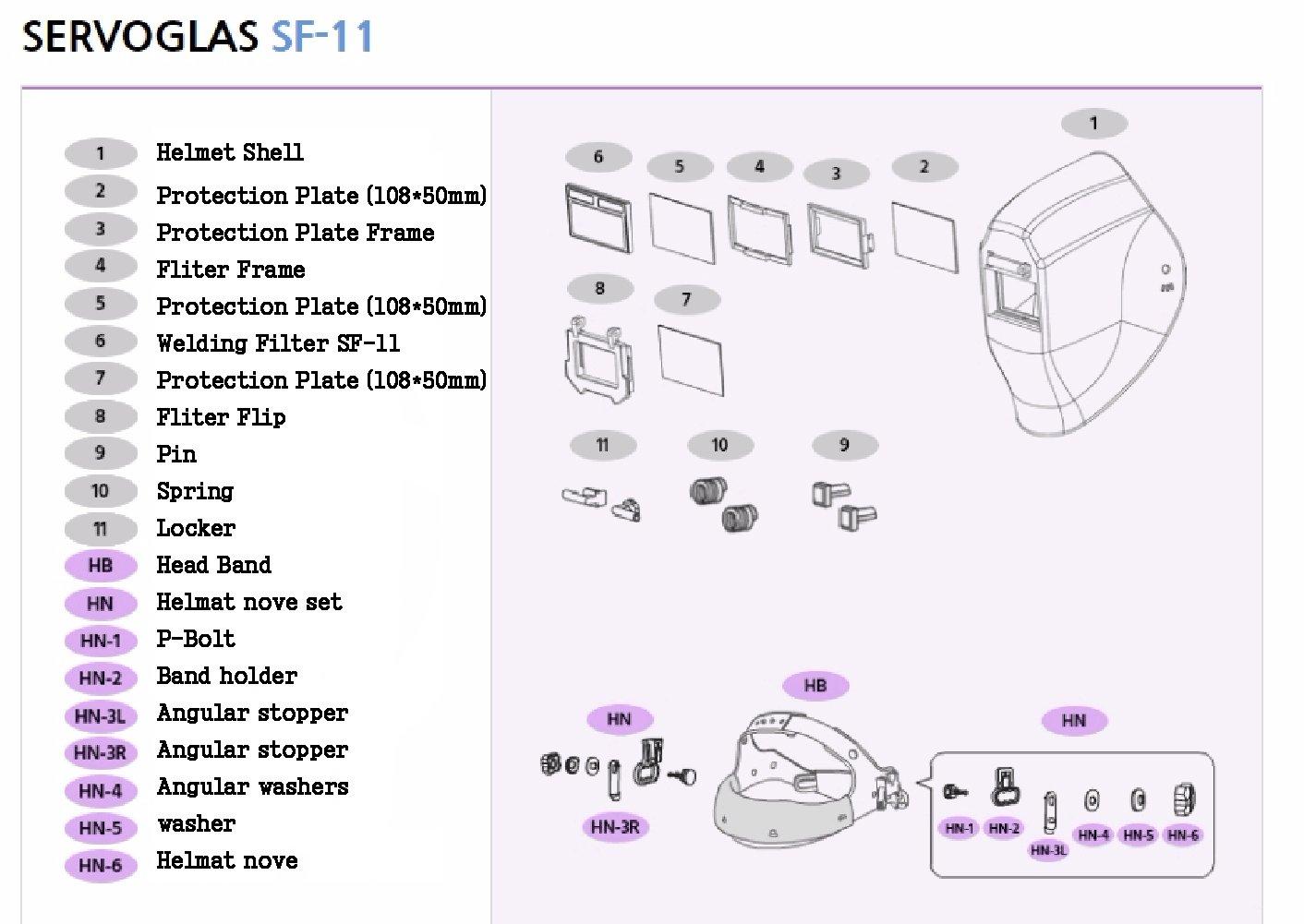 Servore Sf 11 Auto Lift Darkening Welding Helmet Shade F10 Diagram Helmat