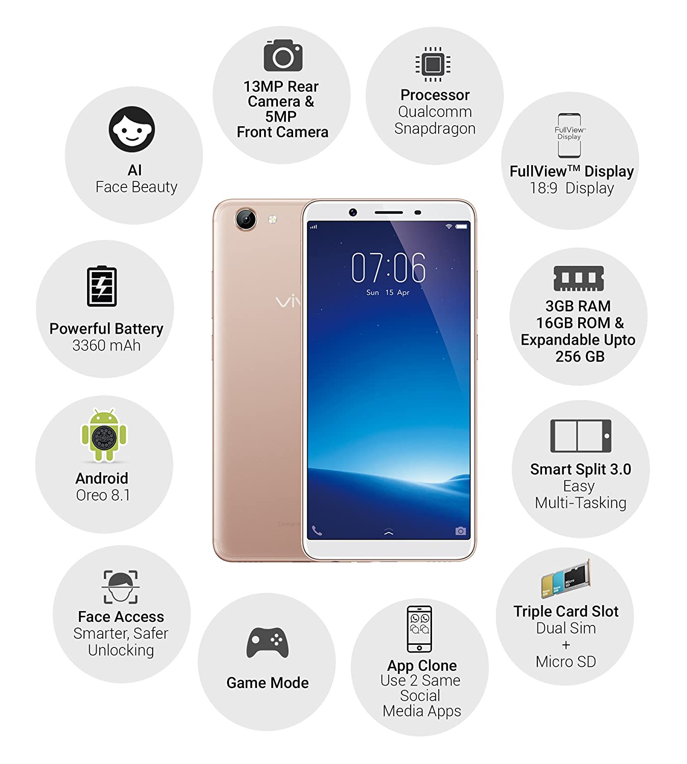 Vivo Y71 (Gold, 3GB RAM, 16GB Storage) with Offers