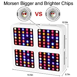 Morsen Reflector-Series 1200w Full Spectrum Indoor Light
