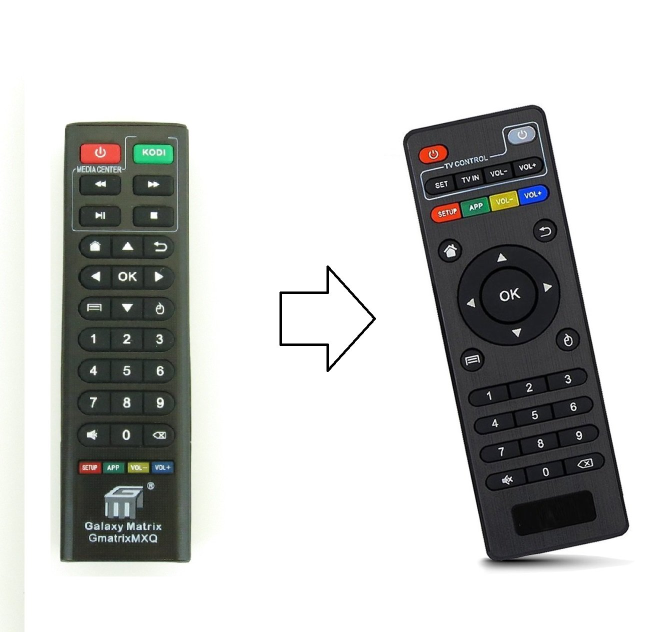 Amazonshop247 Replacement Remote Control, TV Controller for MXQ (Amlogic S805 & S905 ), MXQ Pro 4K, T95M, T95N, T95X Android TV Box (Please DO NOT Use on Other Model TV Boxes)